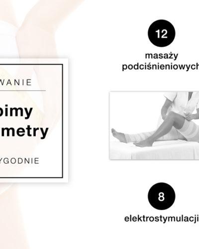 Pakiet promocyjny zabiegów na ciało